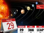 2020: లీపు సంవత్సరం అంటే ఏమిటీ..?