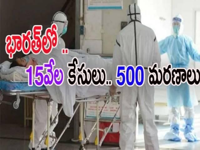 భారత్లో 500 మరణాలు.. 15వేల కేసులు