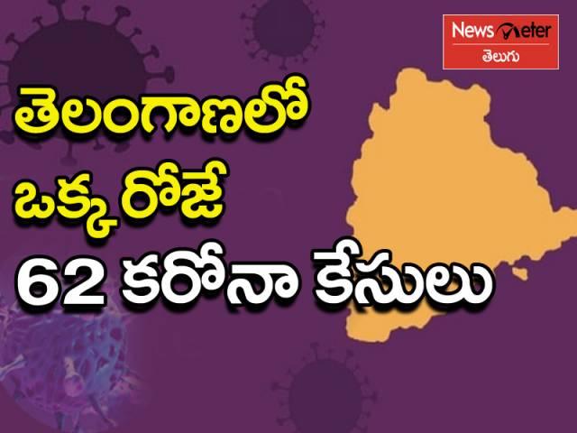 తెలంగాణలో కొత్తగా 62 కరోనా కేసులు