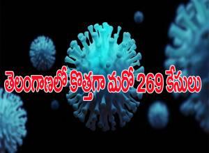 తెలంగాణలో కరోనా విజృంభణ.. నేడు కొత్తగా మరో 269 కేసులు