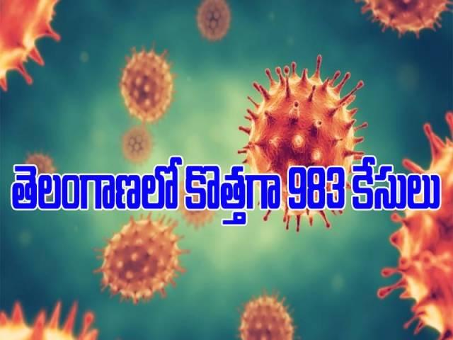 తెలంగాణలో ఆగని కరోనా బీభత్సం.. కొత్తగా 983 కేసులు
