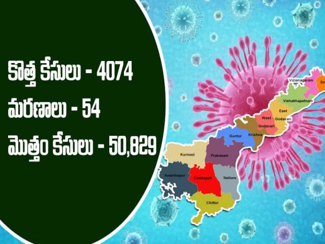షాకింగ్.. ఏపీలో కొత్తగా 4074 కరోనా కేసులు