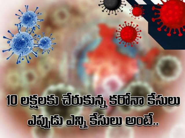 న్యూఢిల్లీ: దేశంలో జనవరి 30 నుంచి ఏ నెలలో ఎన్ని కరోనా కేసులు పెరిగాయంటే..!