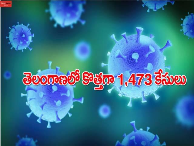 తెలంగాణలో కొత్తగా 1,473 పాజిటివ్ కేసులు