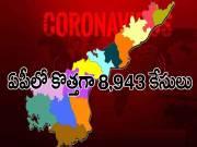 ఏపీలో కరోనా బీభత్సం.. కొత్తగా 8,943 కేసులు.. 97 మరణాలు