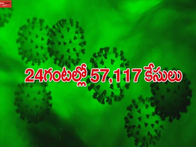 భారత్లో 24గంటల్లో 57,117కేసులు.. 764 మరణాలు