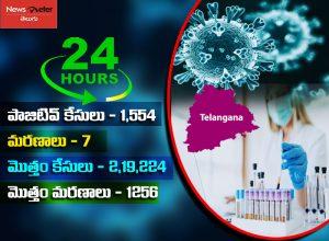 తెలంగాణలో కొత్తగా 1,554 పాజిటివ్ కేసులు